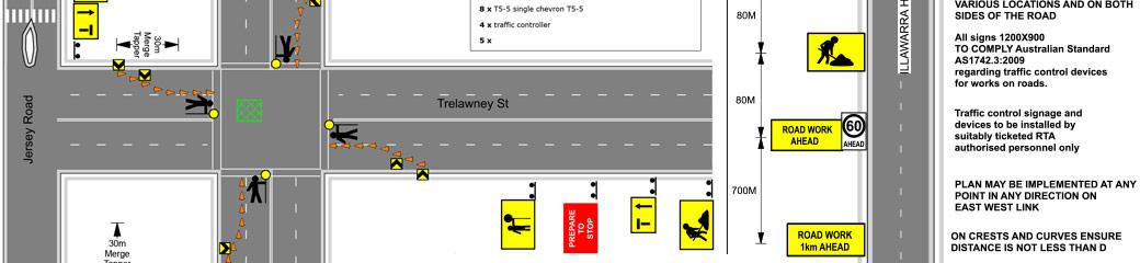 traffic-plans